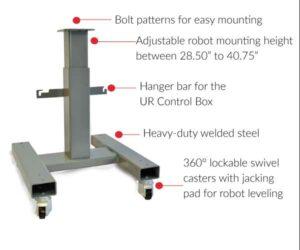 UR Robot Base Features