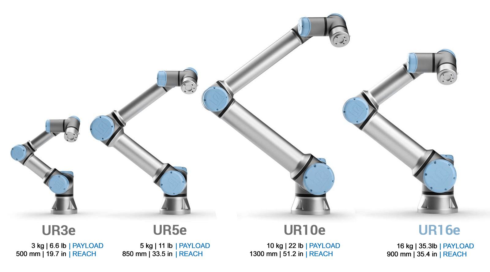UR robot family